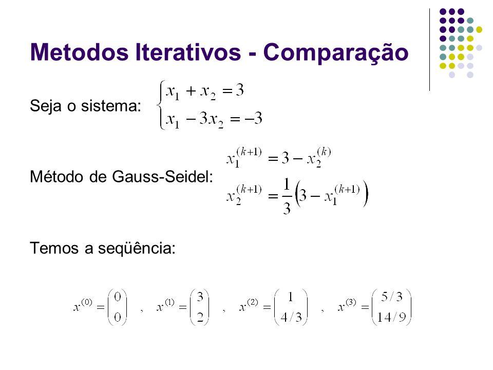 Metodos Iterativos - Comparação