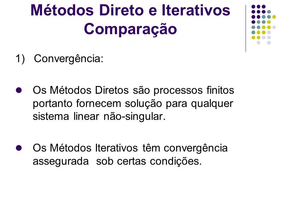 Métodos Direto e Iterativos Comparação