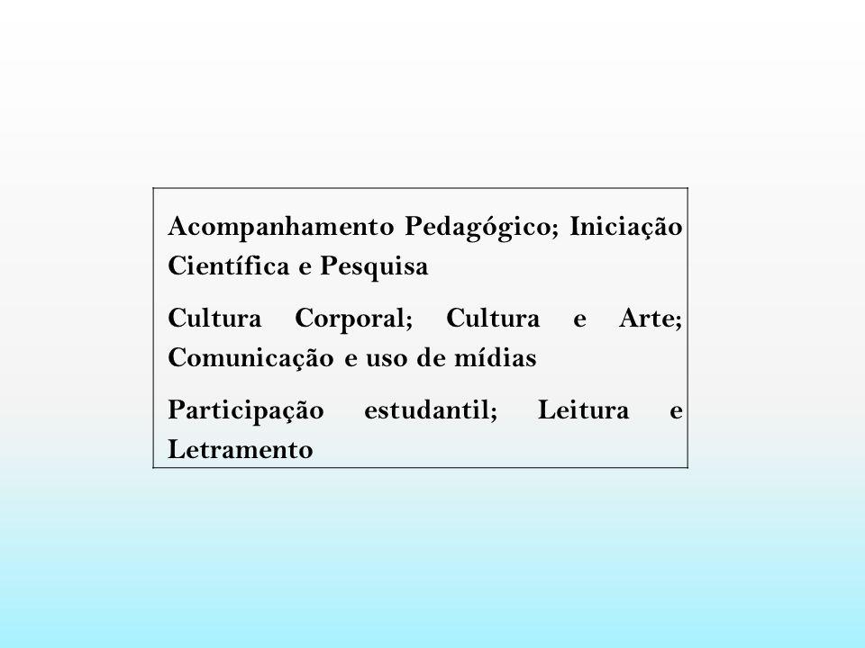 Acompanhamento Pedagógico; Iniciação Científica e Pesquisa