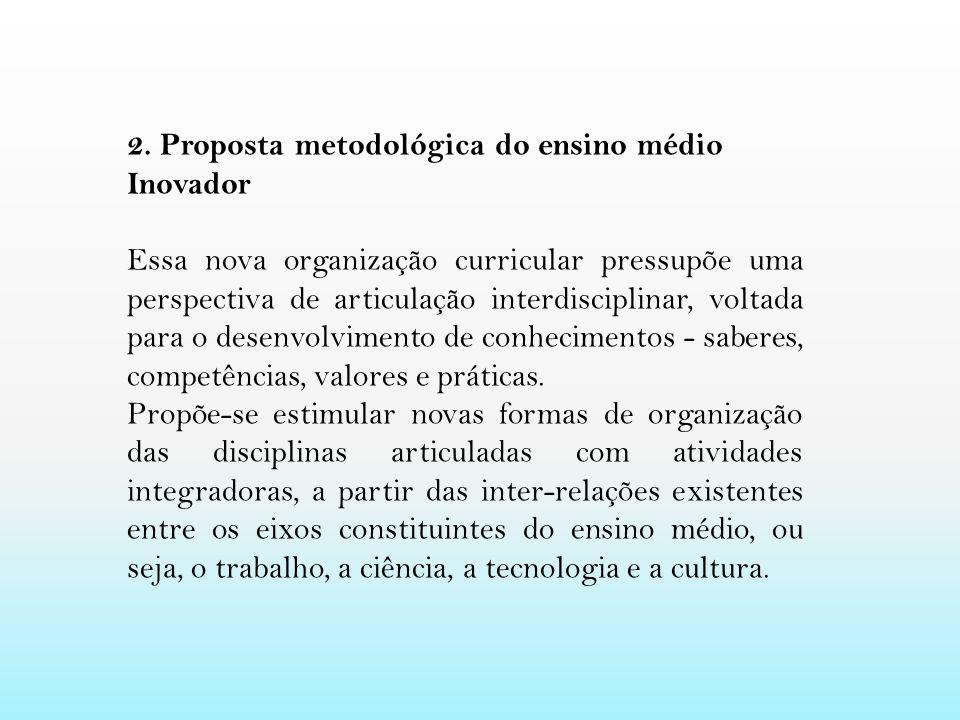 2. Proposta metodológica do ensino médio Inovador