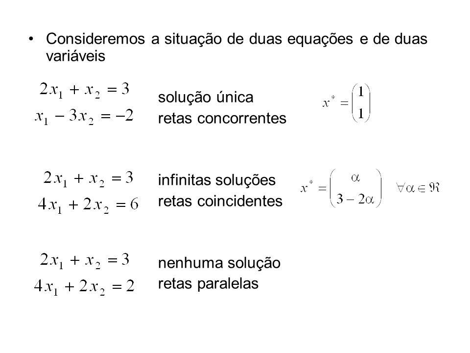 Consideremos a situação de duas equações e de duas variáveis