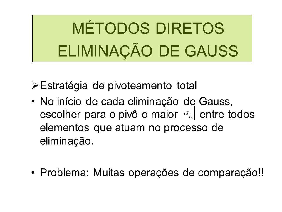 MÉTODOS DIRETOS ELIMINAÇÃO DE GAUSS Estratégia de pivoteamento total