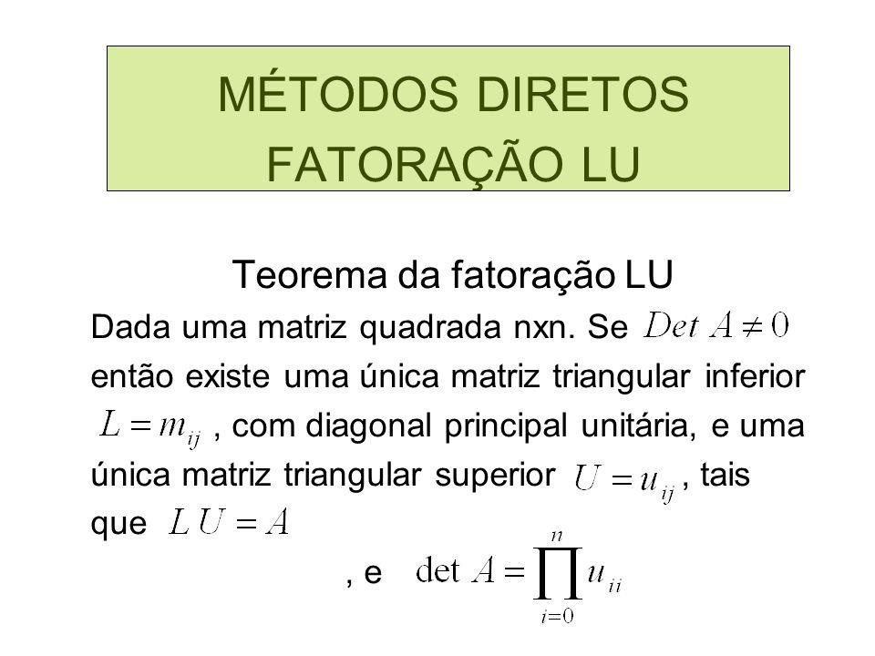 Teorema da fatoração LU