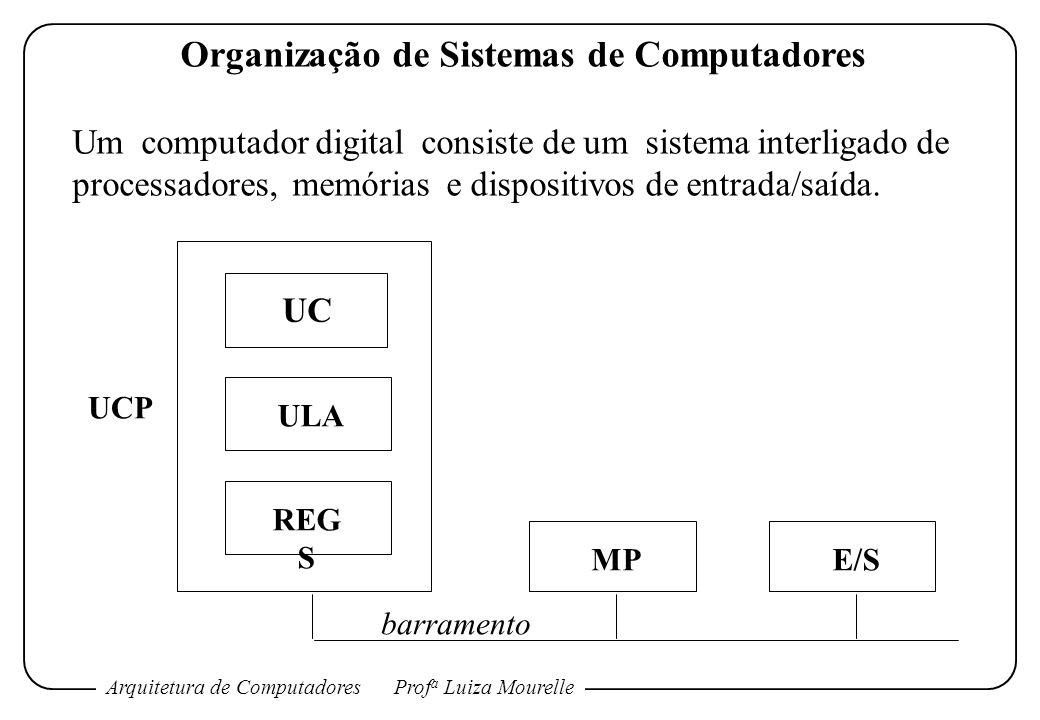 Organização de Sistemas de Computadores