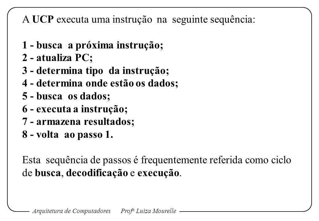 A UCP executa uma instrução na seguinte sequência: