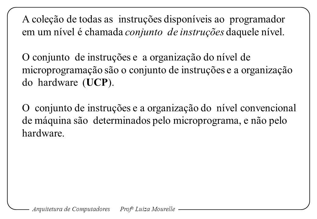 A coleção de todas as instruções disponíveis ao programador em um nível é chamada conjunto de instruções daquele nível.
