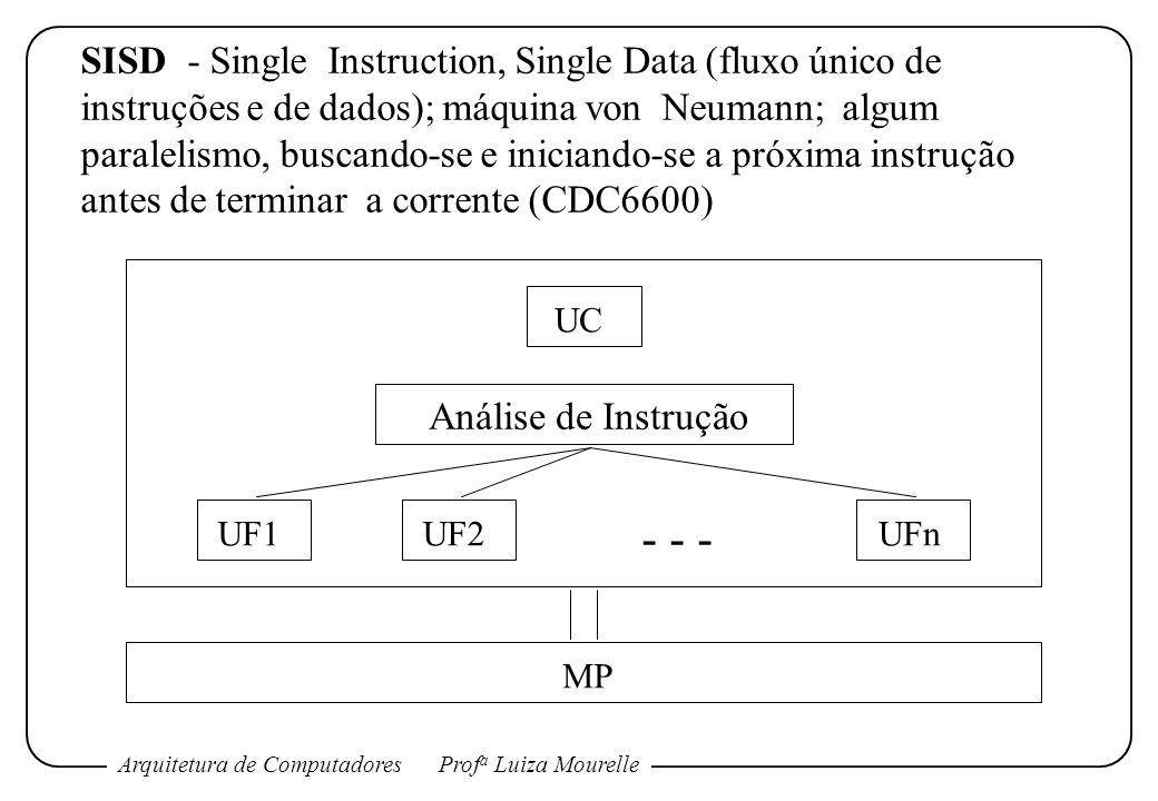 SISD - Single Instruction, Single Data (fluxo único de instruções e de dados); máquina von Neumann; algum paralelismo, buscando-se e iniciando-se a próxima instrução antes de terminar a corrente (CDC6600)