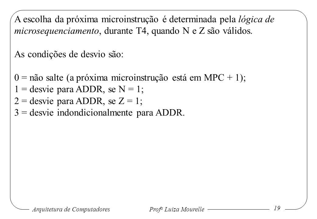 A escolha da próxima microinstrução é determinada pela lógica de microsequenciamento, durante T4, quando N e Z são válidos.