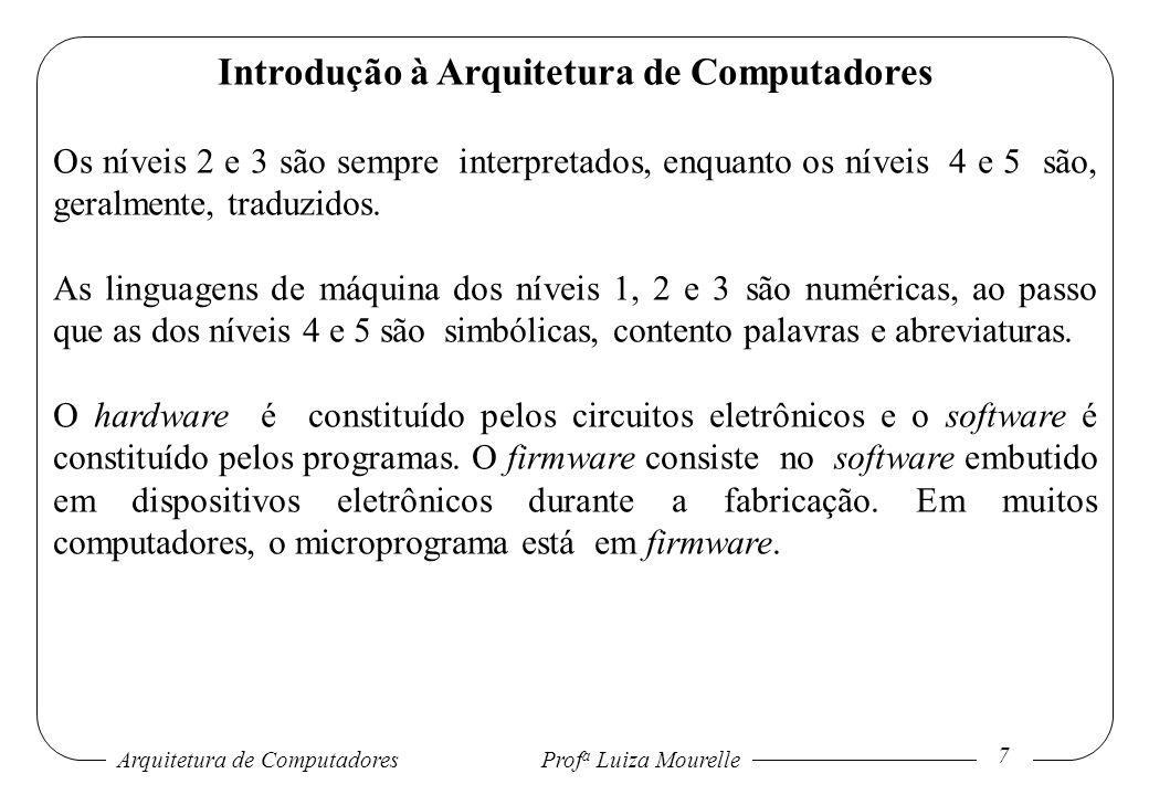 Introdução à Arquitetura de Computadores