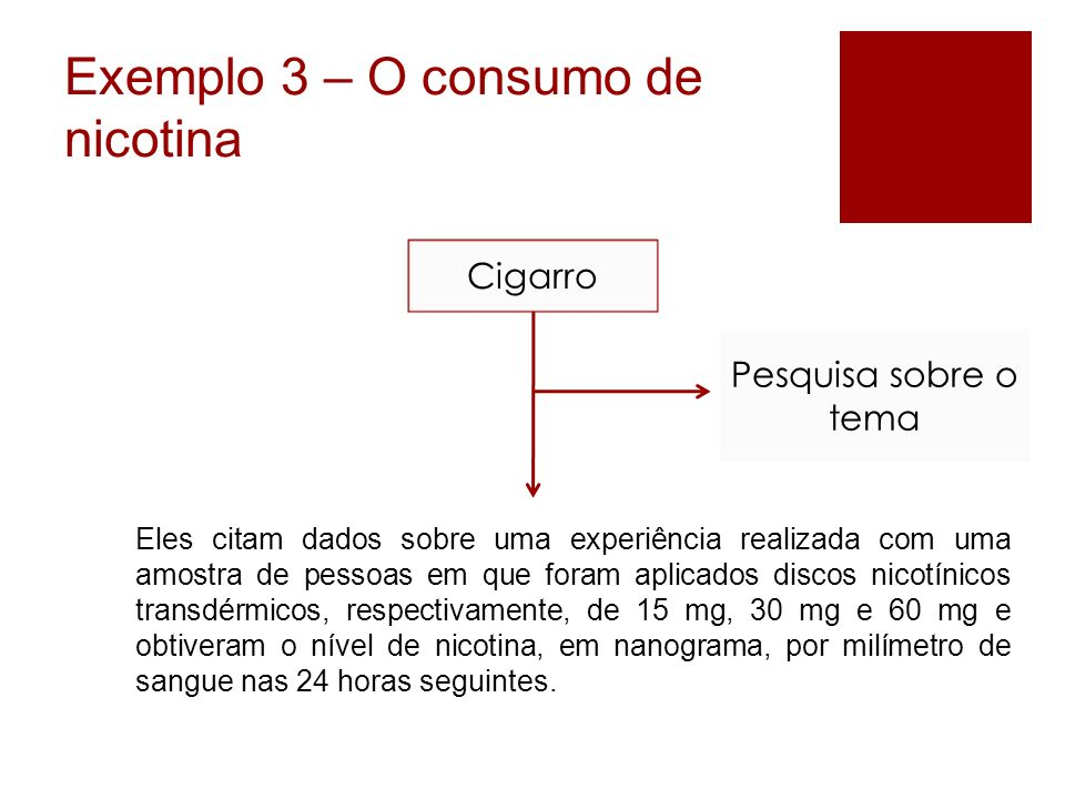 Exemplo 3 – O consumo de nicotina