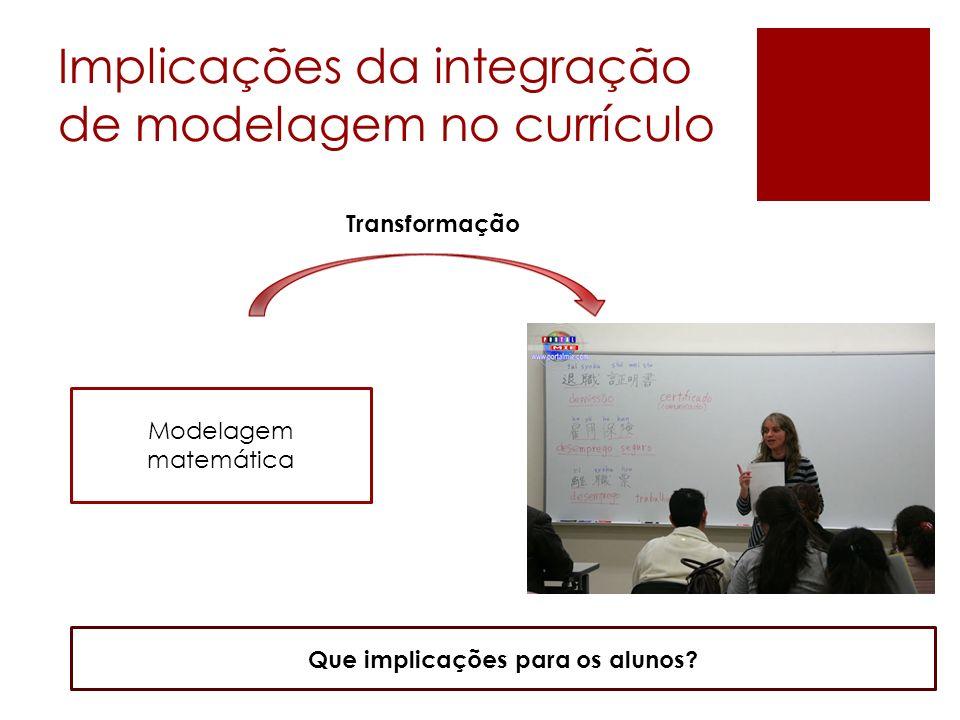 Implicações da integração de modelagem no currículo