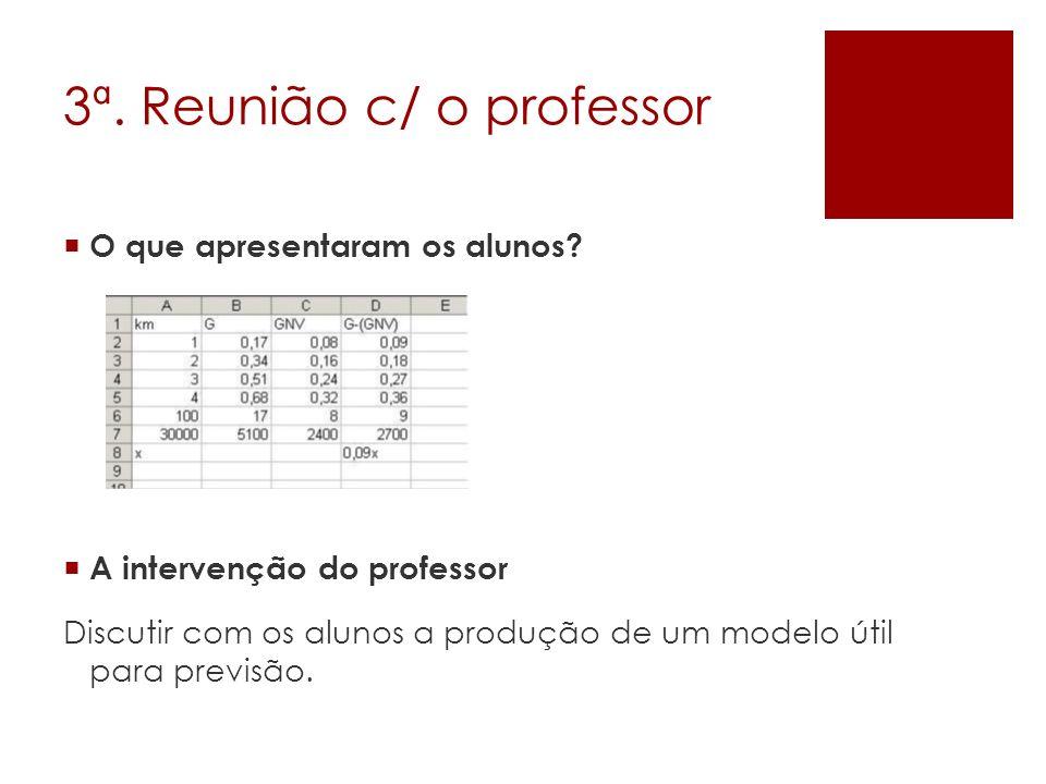 3ª. Reunião c/ o professor