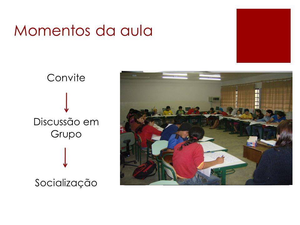 Momentos da aula Convite Discussão em Grupo Socialização