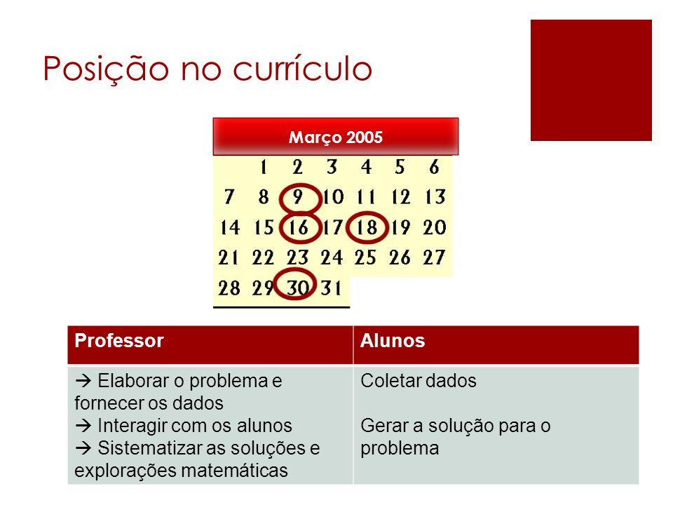 Posição no currículo Professor Alunos
