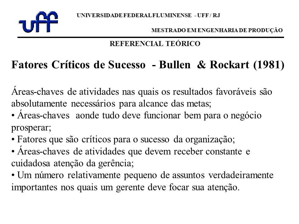 Fatores Críticos de Sucesso - Bullen & Rockart (1981)