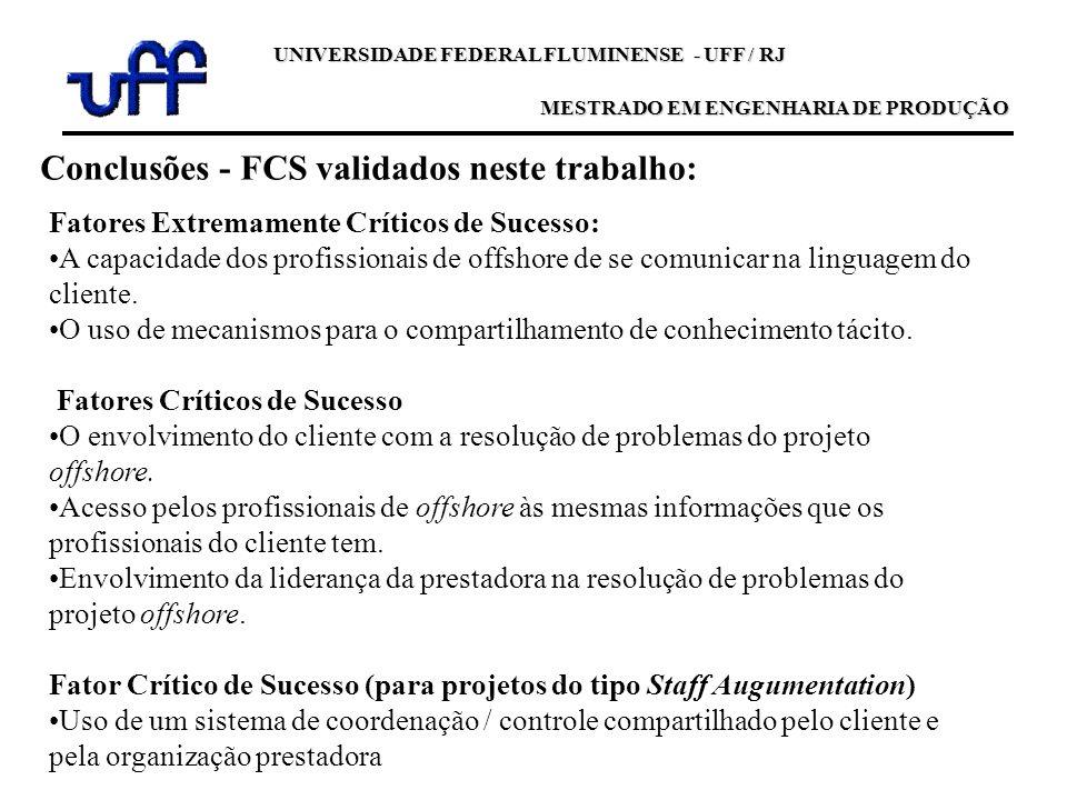 Conclusões - FCS validados neste trabalho: