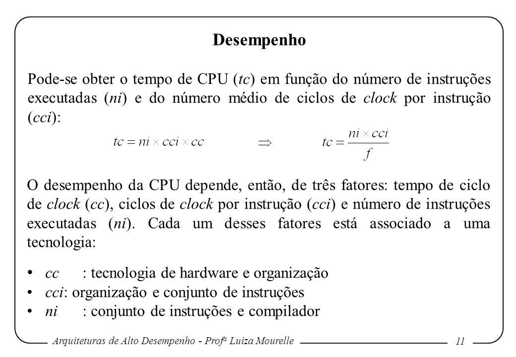 cc : tecnologia de hardware e organização