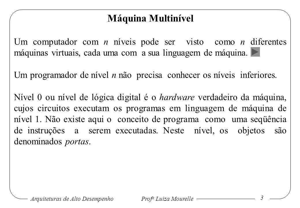 Máquina Multinível Um computador com n níveis pode ser visto como n diferentes máquinas virtuais, cada uma com a sua linguagem de máquina.