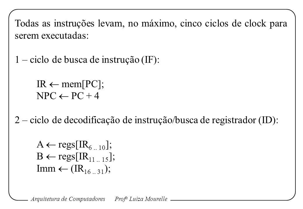 Todas as instruções levam, no máximo, cinco ciclos de clock para serem executadas: