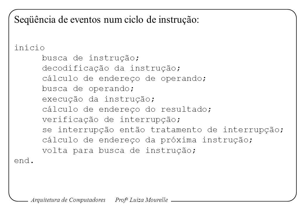 Seqüência de eventos num ciclo de instrução: