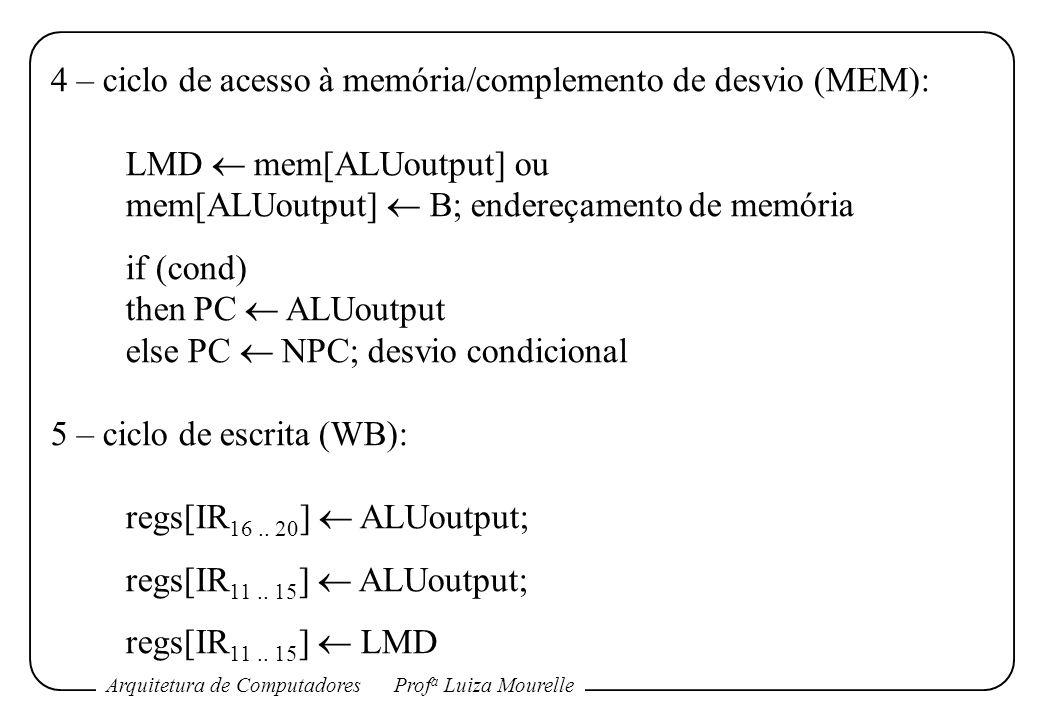 4 – ciclo de acesso à memória/complemento de desvio (MEM):