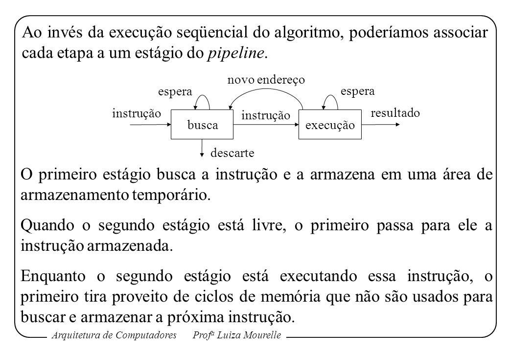 Ao invés da execução seqüencial do algoritmo, poderíamos associar cada etapa a um estágio do pipeline.