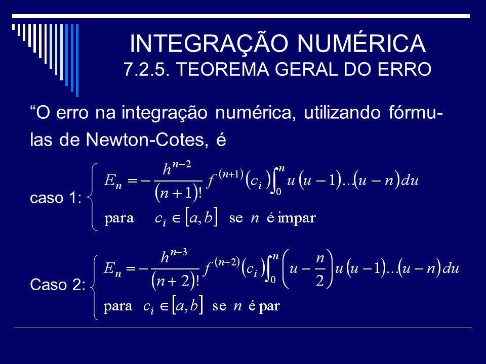 INTEGRAÇÃO NUMÉRICA 7.2.5. TEOREMA GERAL DO ERRO
