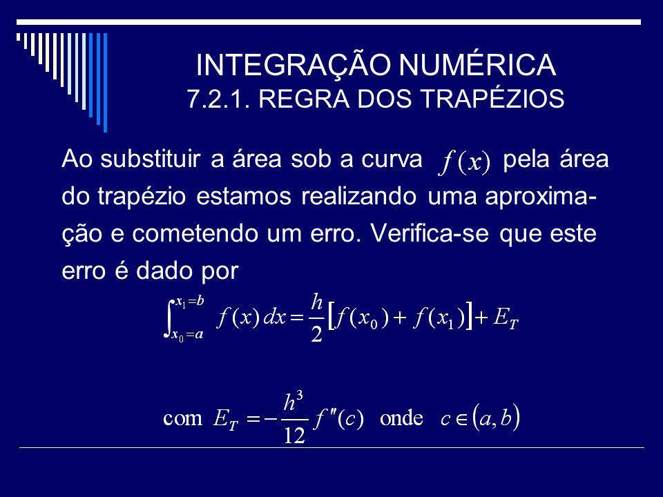 INTEGRAÇÃO NUMÉRICA 7.2.1. REGRA DOS TRAPÉZIOS