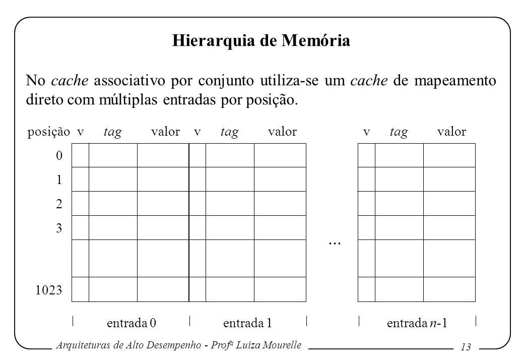 Hierarquia de Memória No cache associativo por conjunto utiliza-se um cache de mapeamento direto com múltiplas entradas por posição.