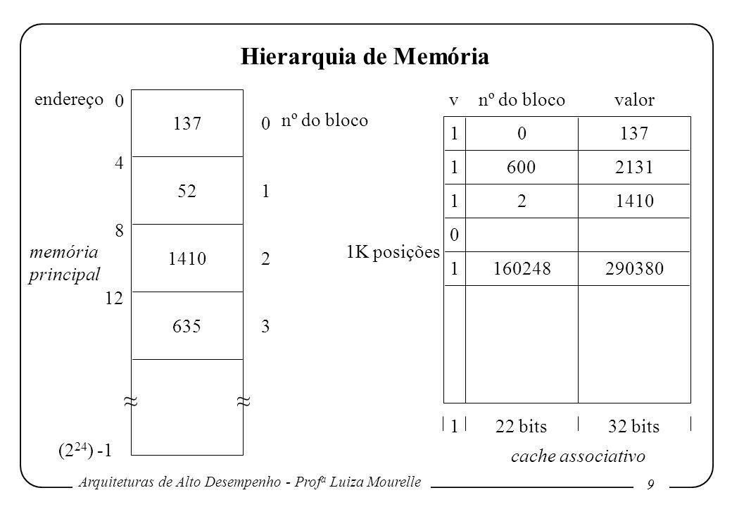 Hierarquia de Memória ~ ~ ~ ~ endereço v nº do bloco valor 137