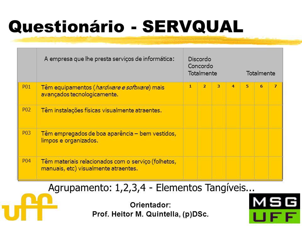 Questionário - SERVQUAL