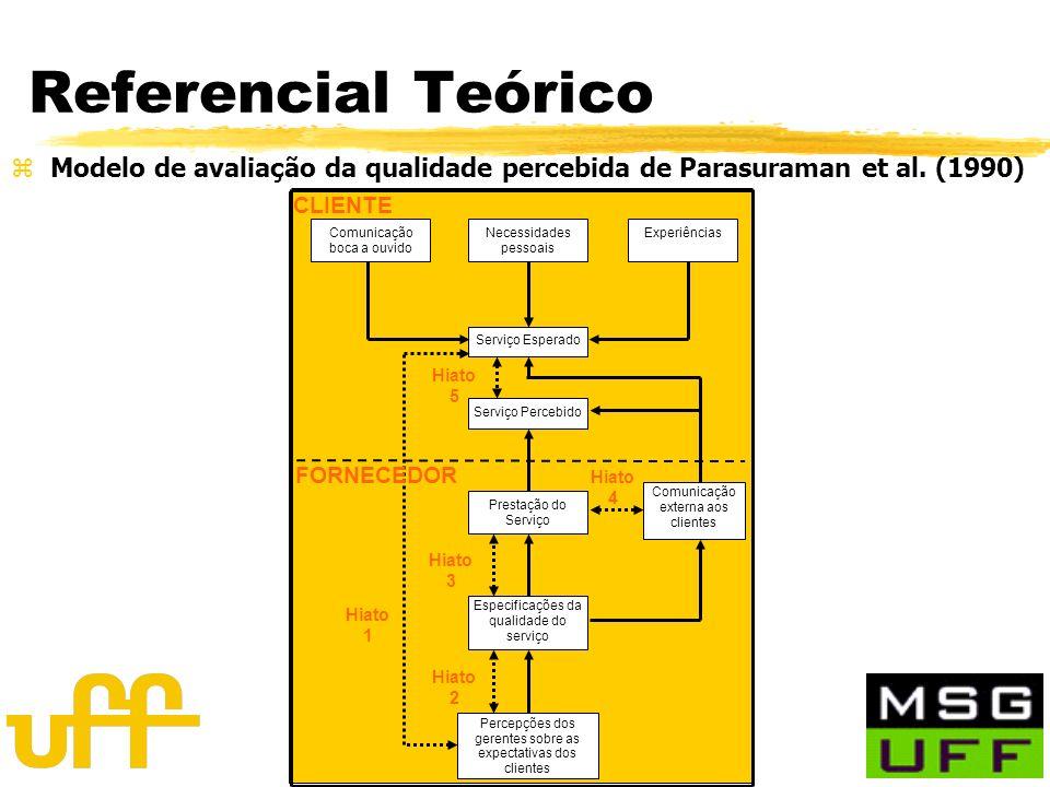 Referencial Teórico Modelo de avaliação da qualidade percebida de Parasuraman et al. (1990) CLIENTE.