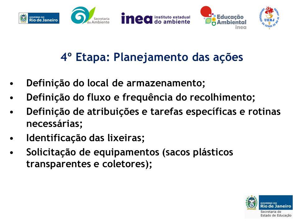 4º Etapa: Planejamento das ações
