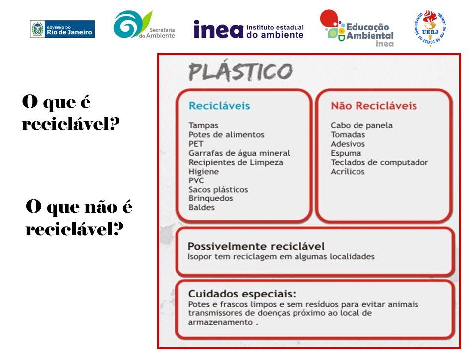 O que é reciclável O que não é reciclável 29