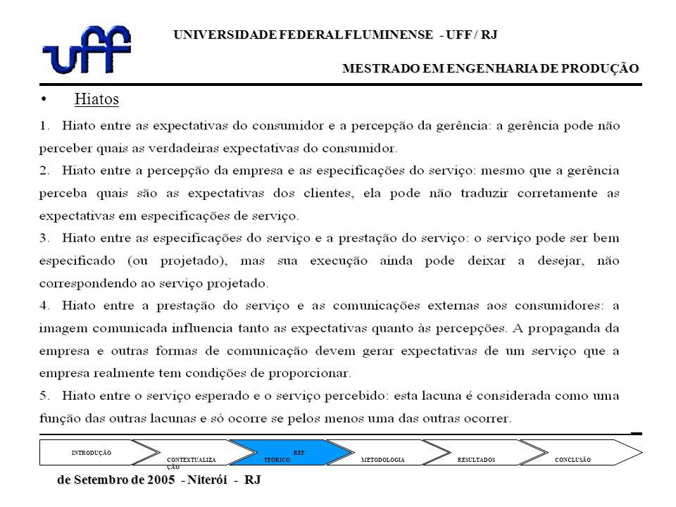 Hiatos UNIVERSIDADE FEDERAL FLUMINENSE - UFF / RJ