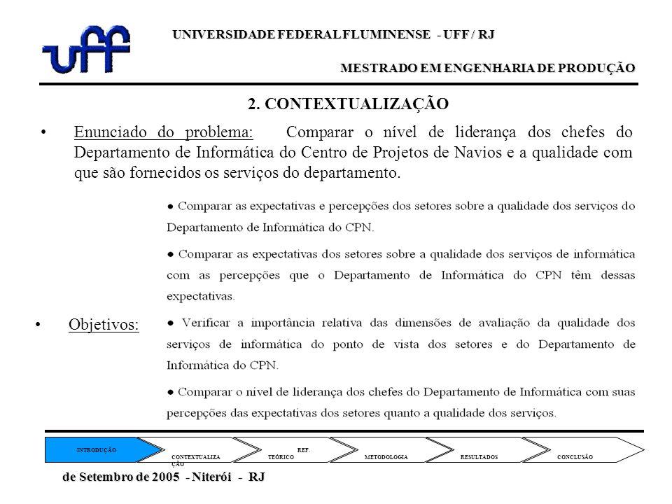 UNIVERSIDADE FEDERAL FLUMINENSE - UFF / RJ