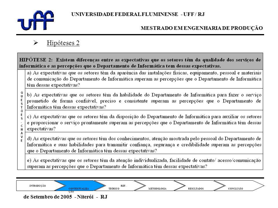 Hipóteses 2 UNIVERSIDADE FEDERAL FLUMINENSE - UFF / RJ