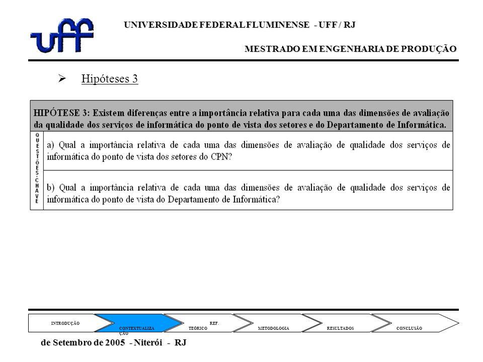 Hipóteses 3 UNIVERSIDADE FEDERAL FLUMINENSE - UFF / RJ
