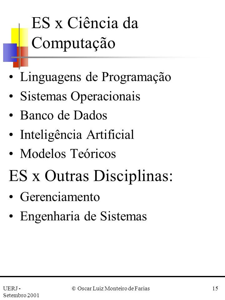 ES x Ciência da Computação