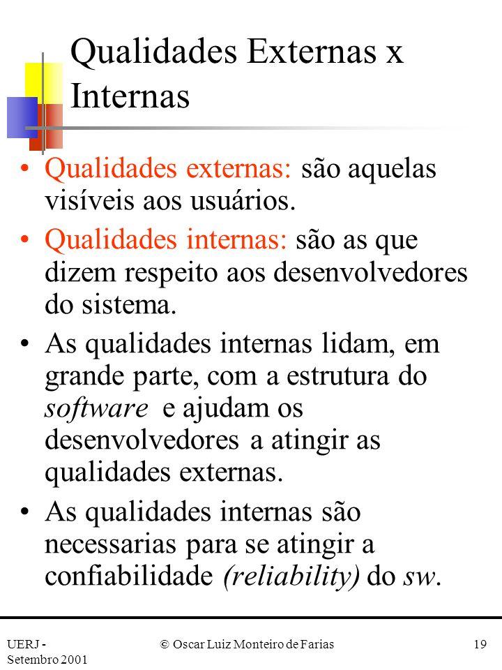 Qualidades Externas x Internas