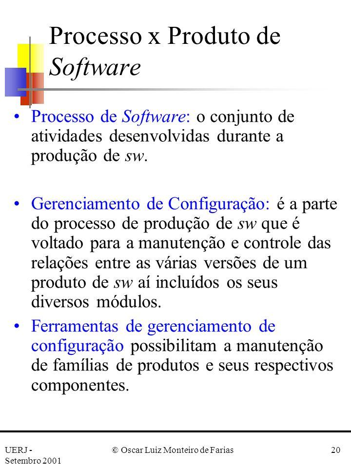 Processo x Produto de Software