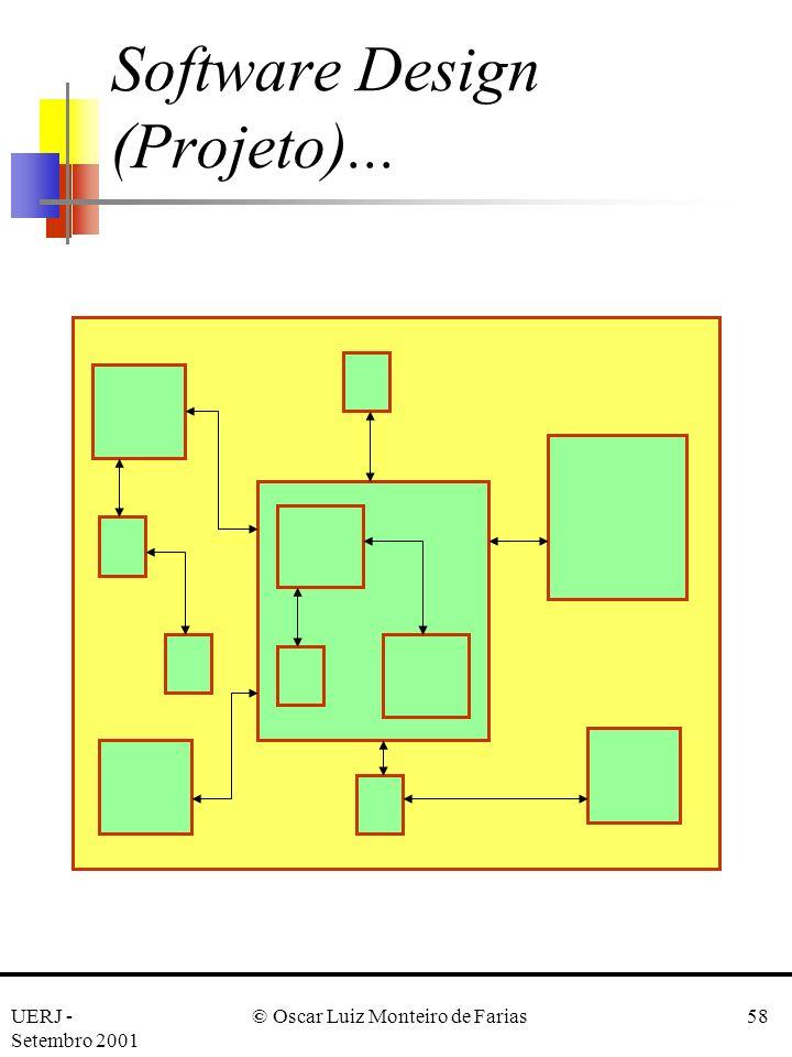 Software Design (Projeto)...