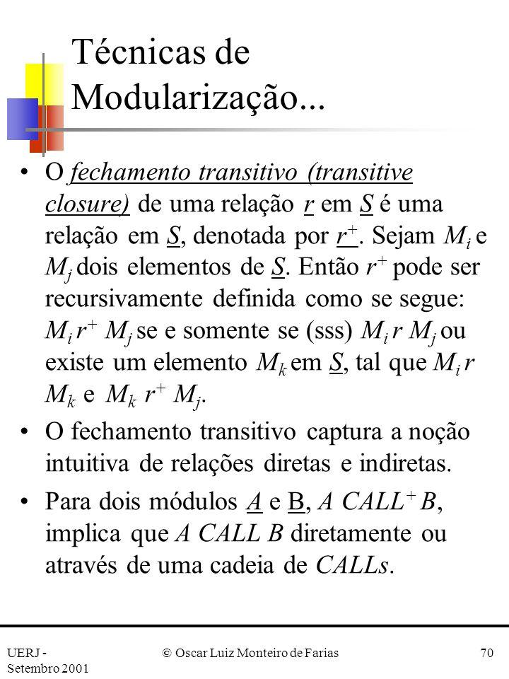 Técnicas de Modularização...
