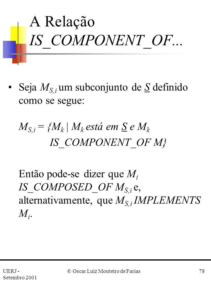 A Relação IS_COMPONENT_OF...