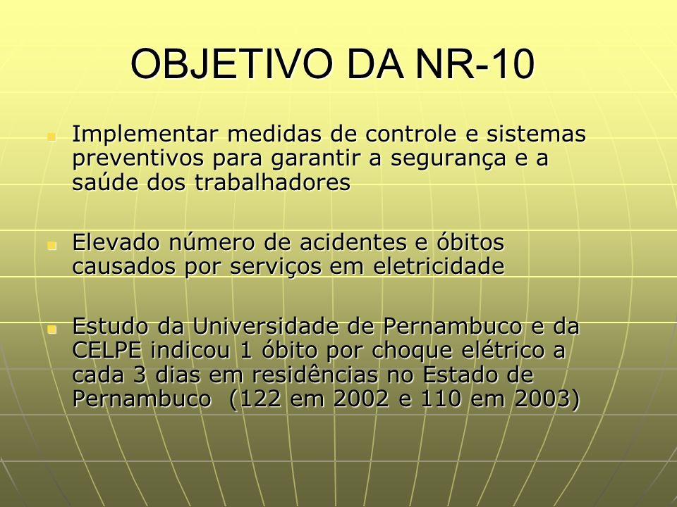 OBJETIVO DA NR-10 Implementar medidas de controle e sistemas preventivos para garantir a segurança e a saúde dos trabalhadores.