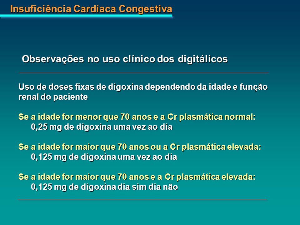 Observações no uso clínico dos digitálicos