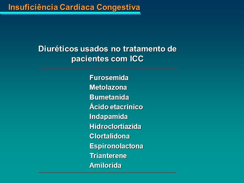 Diuréticos usados no tratamento de