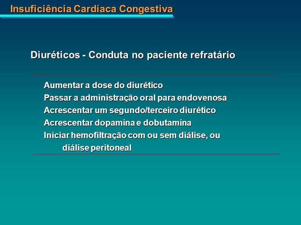 Diuréticos - Conduta no paciente refratário