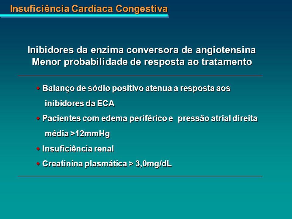 Inibidores da enzima conversora de angiotensina Menor probabilidade de resposta ao tratamento