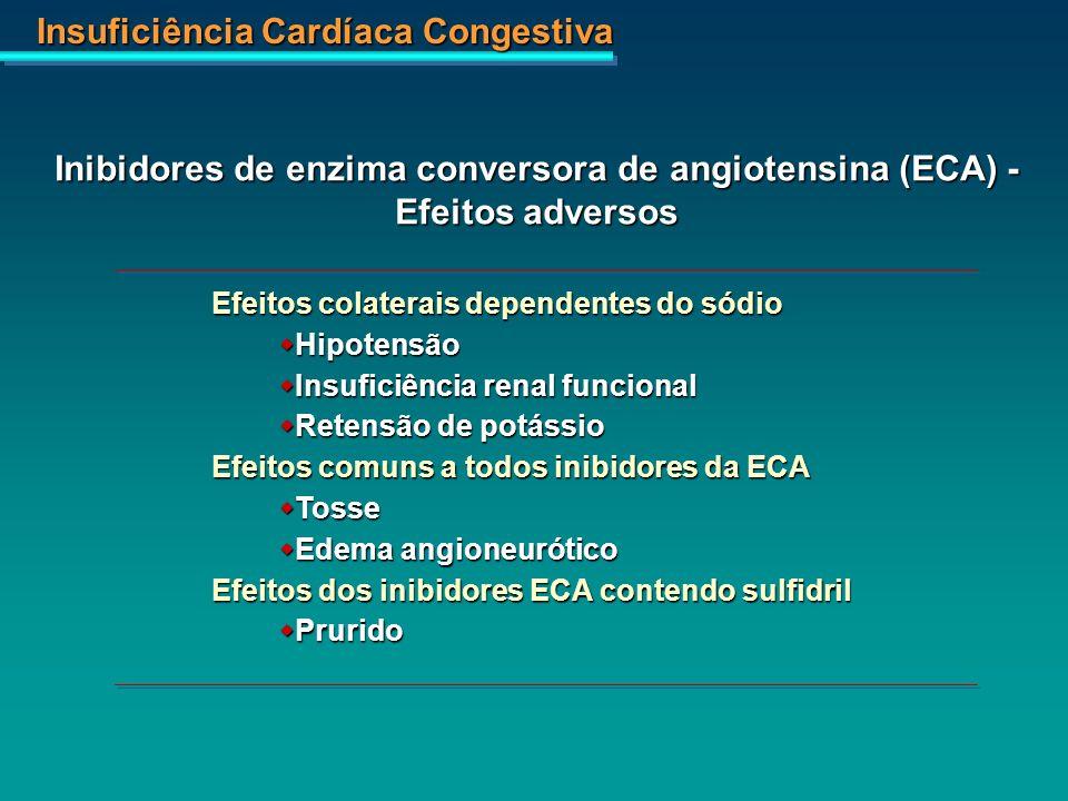 Inibidores de enzima conversora de angiotensina (ECA) - Efeitos adversos